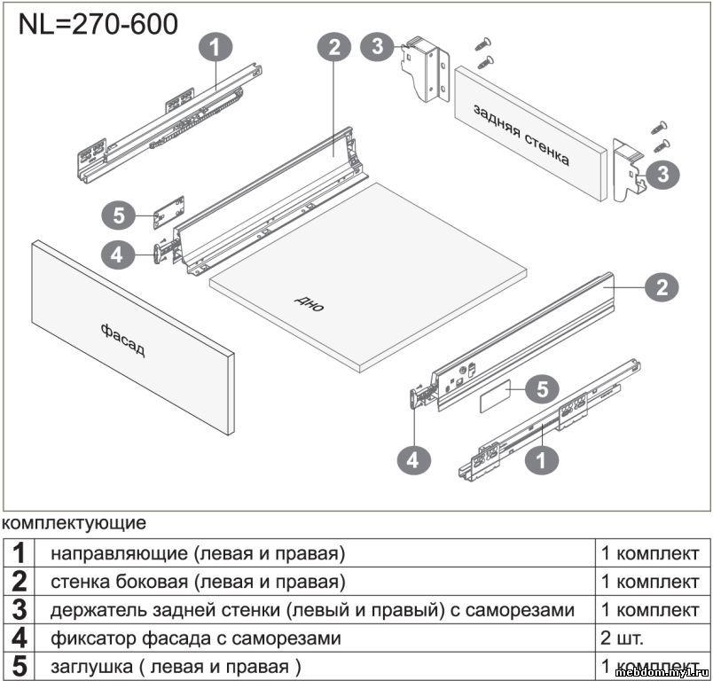установка мебельного ящика