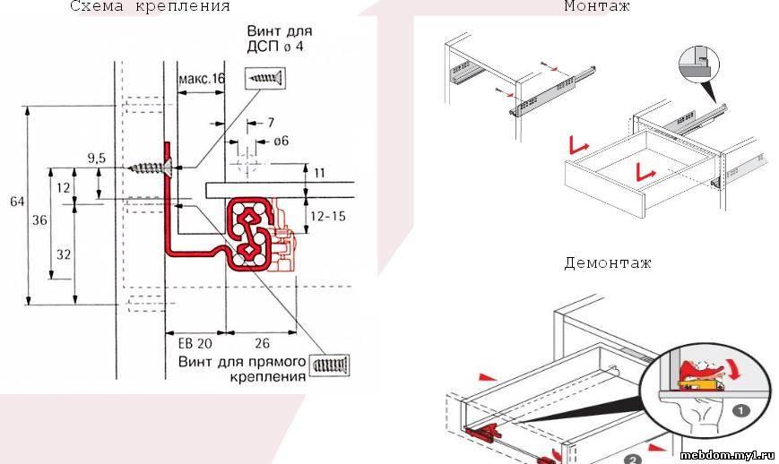 Направляющие для выдвижных ящиков скрытого монтажа схема установки