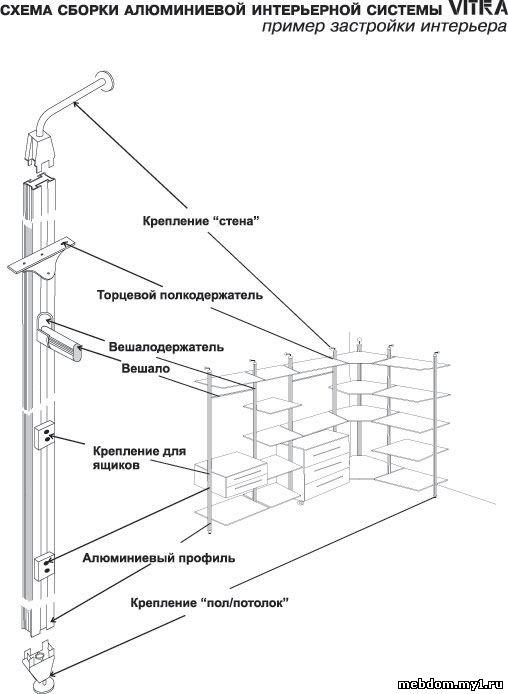Схема сборки интерьерной