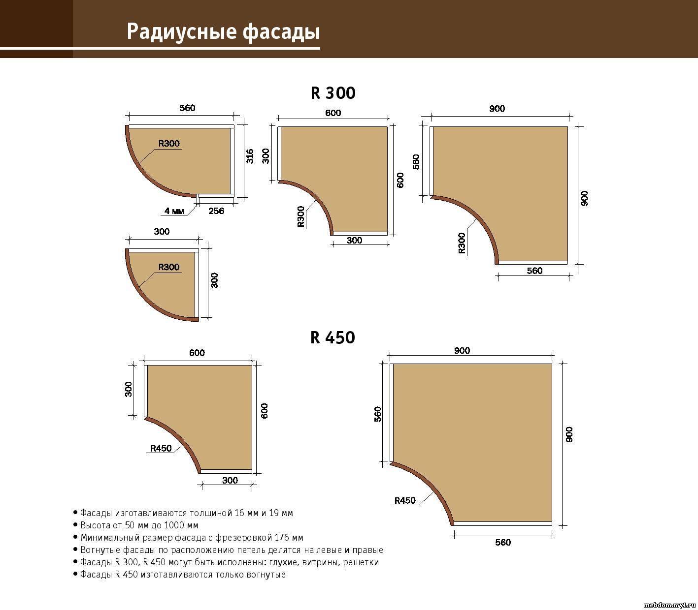 Схемы для фенечек широкие